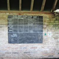 Lambing Board - Great Knights Farm